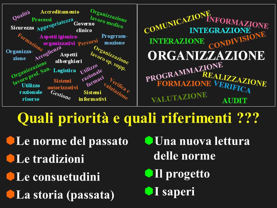 Quali priorità e quali riferimenti ??.