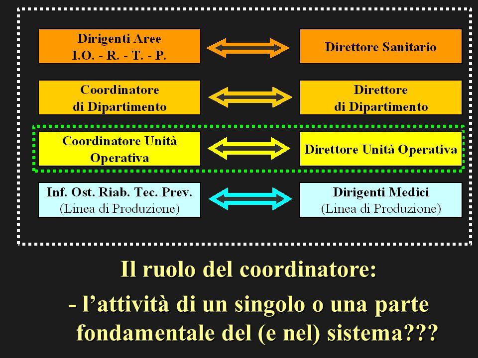 Il ruolo del coordinatore: - lattività di un singolo o una parte fondamentale del (e nel) sistema