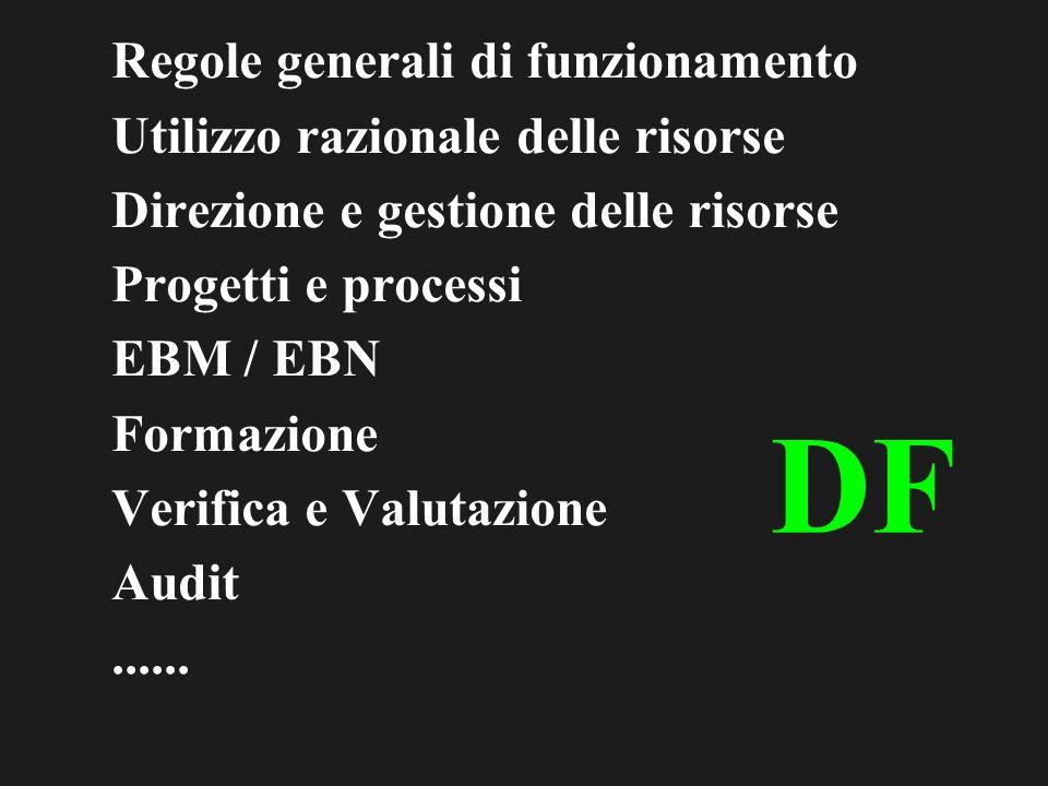 Regole generali di funzionamento Utilizzo razionale delle risorse Direzione e gestione delle risorse Progetti e processi EBM / EBN Formazione Verifica e Valutazione Audit......