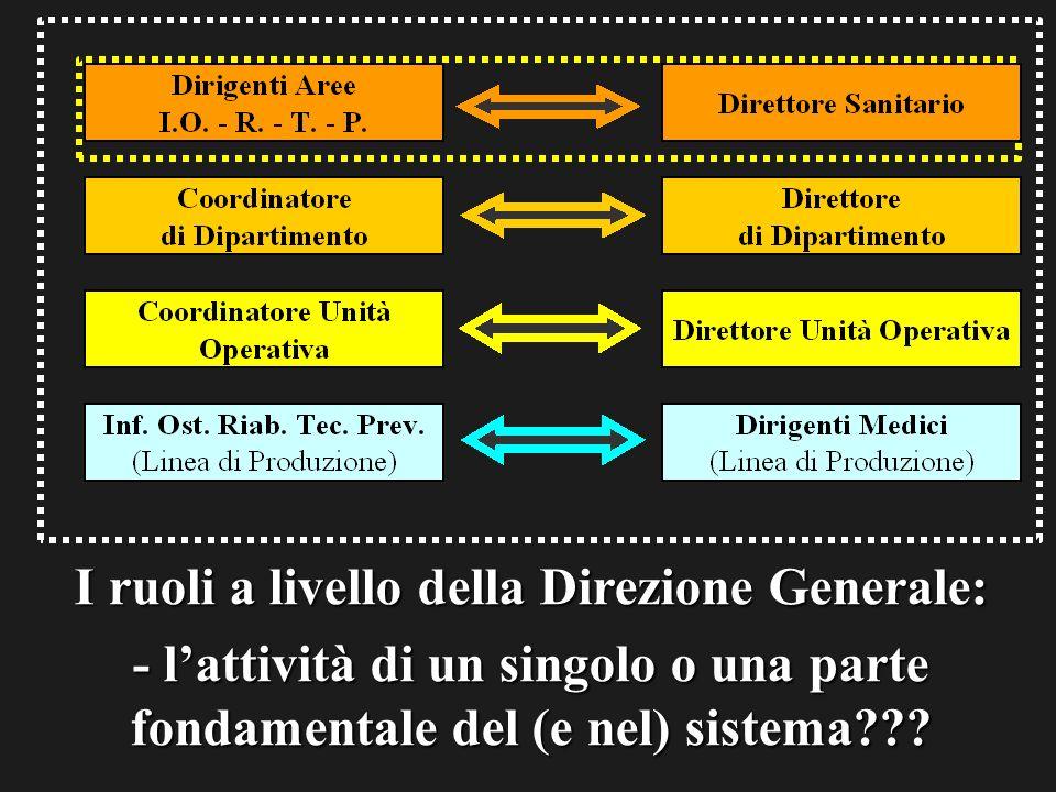 I ruoli a livello della Direzione Generale: - lattività di un singolo o una parte fondamentale del (e nel) sistema