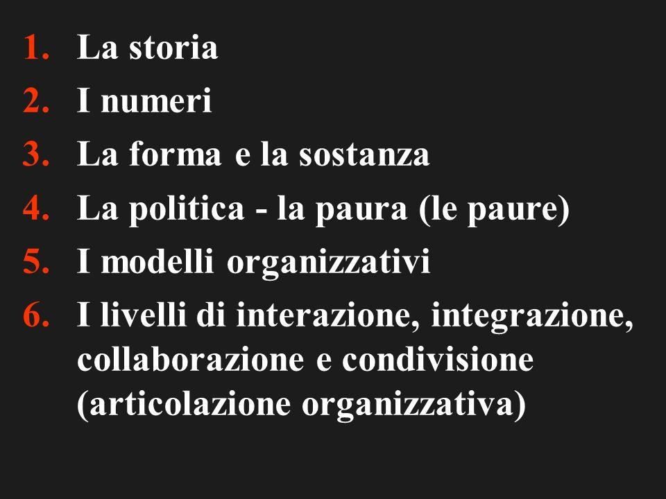 1.La storia 2.I numeri 3.La forma e la sostanza 4.La politica - la paura (le paure) 5.I modelli organizzativi 6.I livelli di interazione, integrazione, collaborazione e condivisione (articolazione organizzativa)