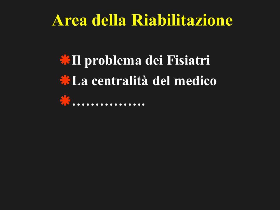 Area della Riabilitazione Il problema dei Fisiatri La centralità del medico …………….