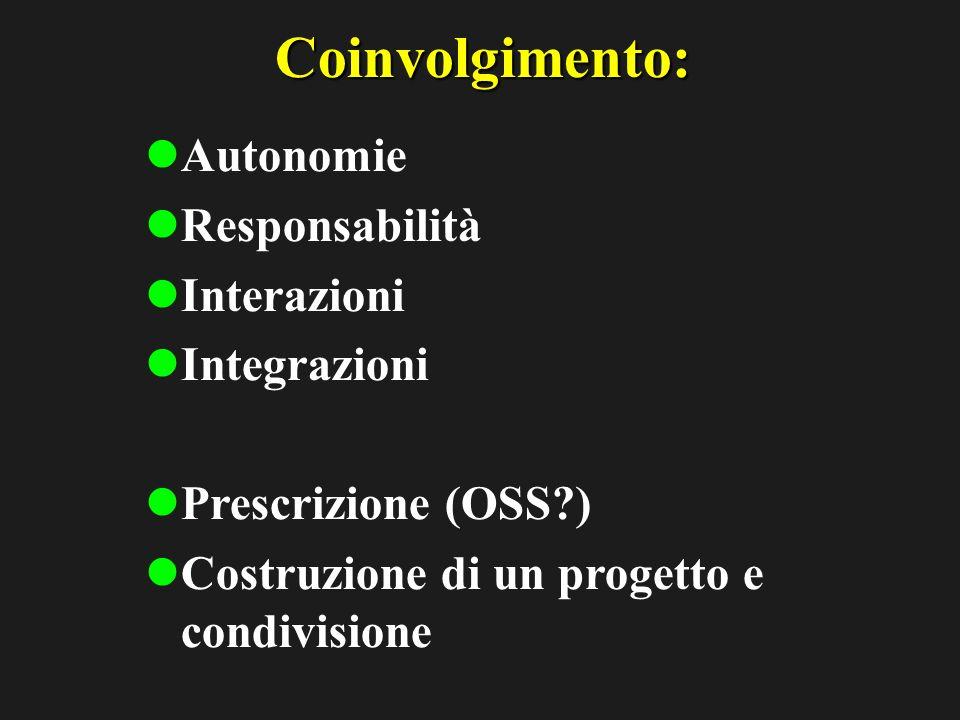 Coinvolgimento: Autonomie Responsabilità Interazioni Integrazioni Prescrizione (OSS ) Costruzione di un progetto e condivisione