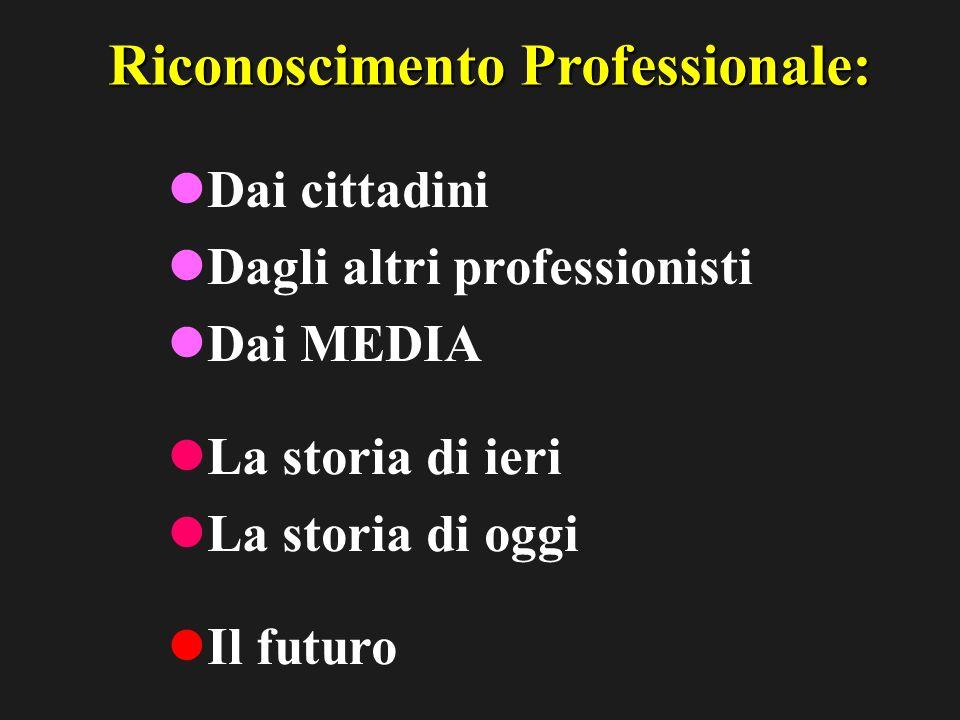 Riconoscimento Professionale: Dai cittadini Dagli altri professionisti Dai MEDIA La storia di ieri La storia di oggi Il futuro