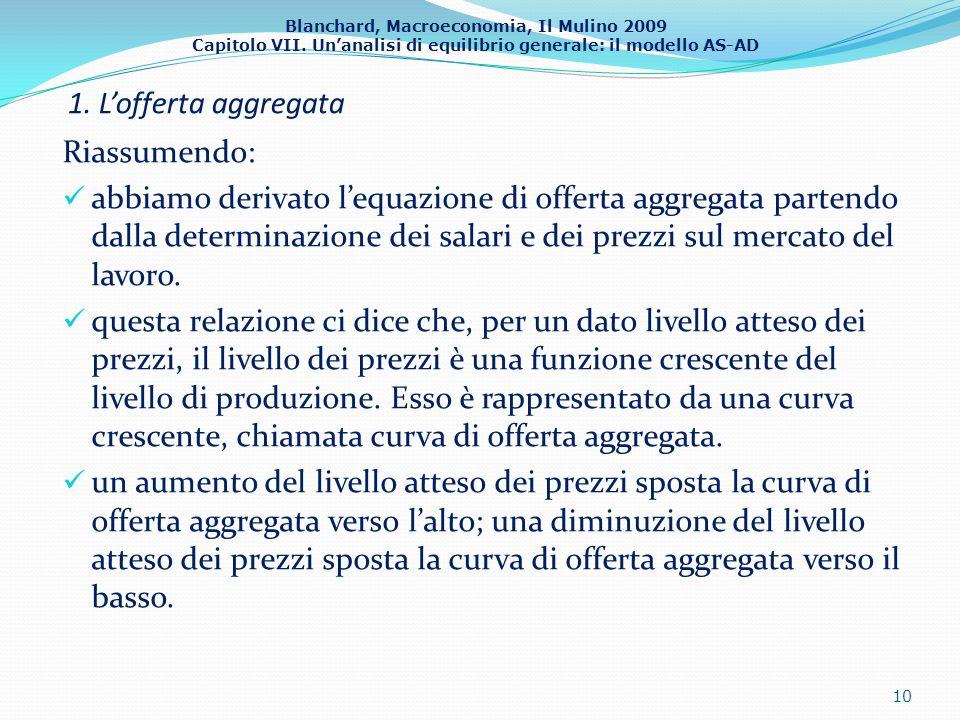 Blanchard, Macroeconomia, Il Mulino 2009 Capitolo VII. Unanalisi di equilibrio generale: il modello AS-AD 1. Lofferta aggregata Riassumendo: abbiamo d