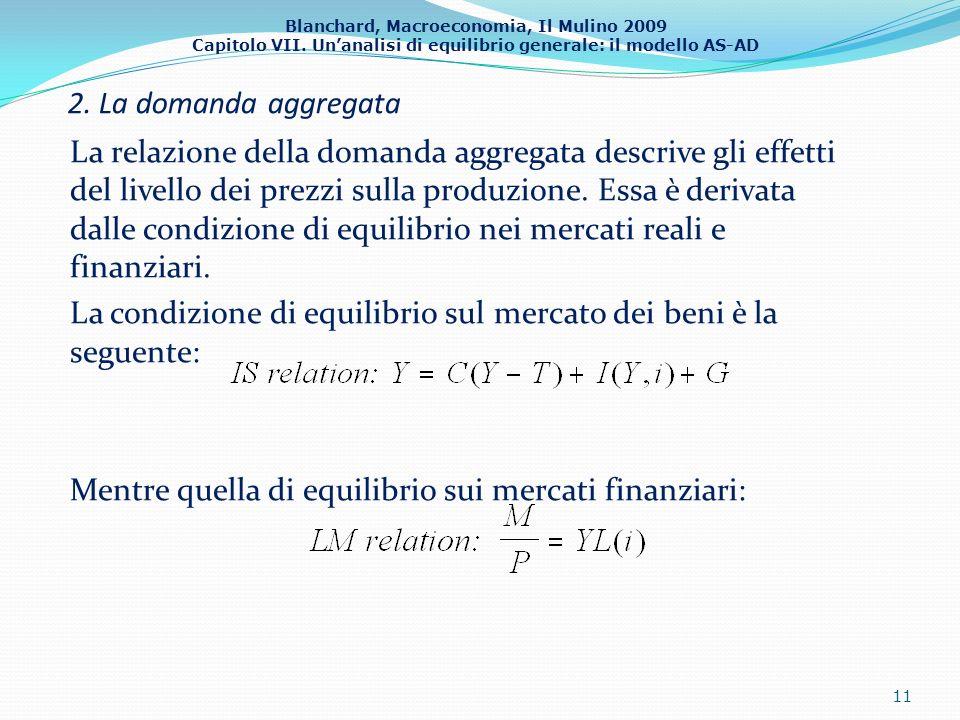 Blanchard, Macroeconomia, Il Mulino 2009 Capitolo VII. Unanalisi di equilibrio generale: il modello AS-AD 2. La domanda aggregata La relazione della d