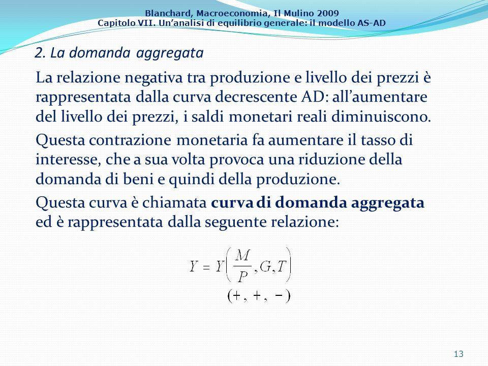 Blanchard, Macroeconomia, Il Mulino 2009 Capitolo VII. Unanalisi di equilibrio generale: il modello AS-AD 2. La domanda aggregata La relazione negativ