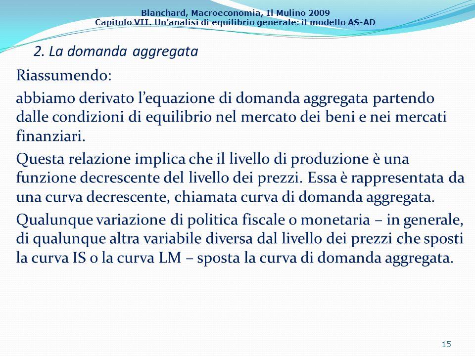 Blanchard, Macroeconomia, Il Mulino 2009 Capitolo VII. Unanalisi di equilibrio generale: il modello AS-AD 2. La domanda aggregata Riassumendo: abbiamo