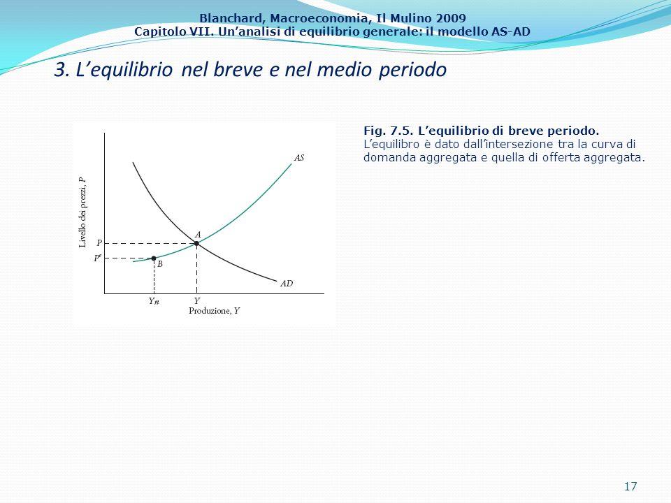 Blanchard, Macroeconomia, Il Mulino 2009 Capitolo VII. Unanalisi di equilibrio generale: il modello AS-AD 17 3. Lequilibrio nel breve e nel medio peri