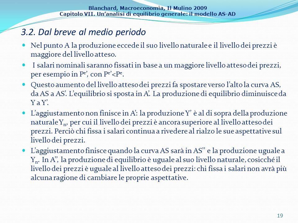Blanchard, Macroeconomia, Il Mulino 2009 Capitolo VII. Unanalisi di equilibrio generale: il modello AS-AD 3.2. Dal breve al medio periodo Nel punto A