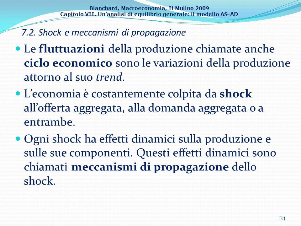 Blanchard, Macroeconomia, Il Mulino 2009 Capitolo VII. Unanalisi di equilibrio generale: il modello AS-AD 7.2. Shock e meccanismi di propagazione Le f