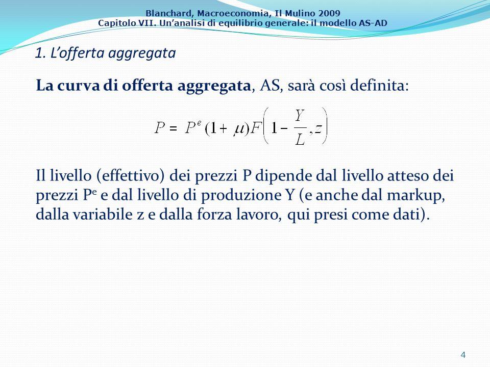 Blanchard, Macroeconomia, Il Mulino 2009 Capitolo VII. Unanalisi di equilibrio generale: il modello AS-AD 1. Lofferta aggregata La curva di offerta ag
