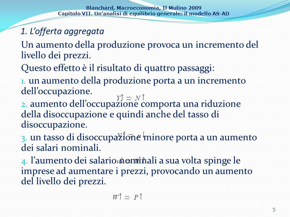 Blanchard, Macroeconomia, Il Mulino 2009 Capitolo VII. Unanalisi di equilibrio generale: il modello AS-AD 1. Lofferta aggregata Un aumento della produ