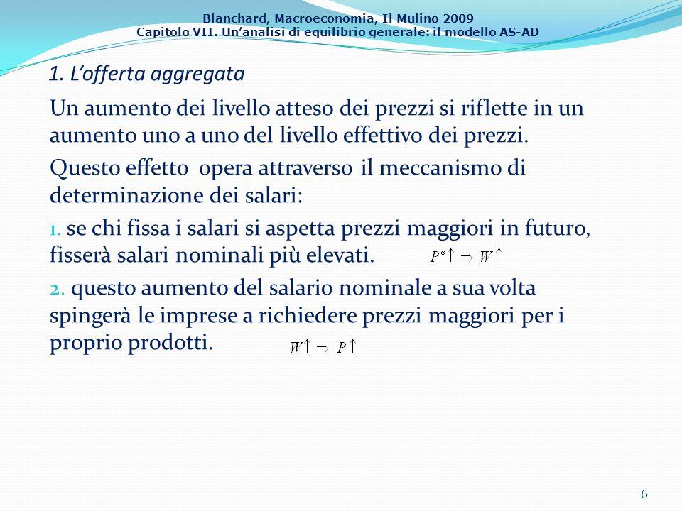 Blanchard, Macroeconomia, Il Mulino 2009 Capitolo VII. Unanalisi di equilibrio generale: il modello AS-AD 1. Lofferta aggregata Un aumento dei livello