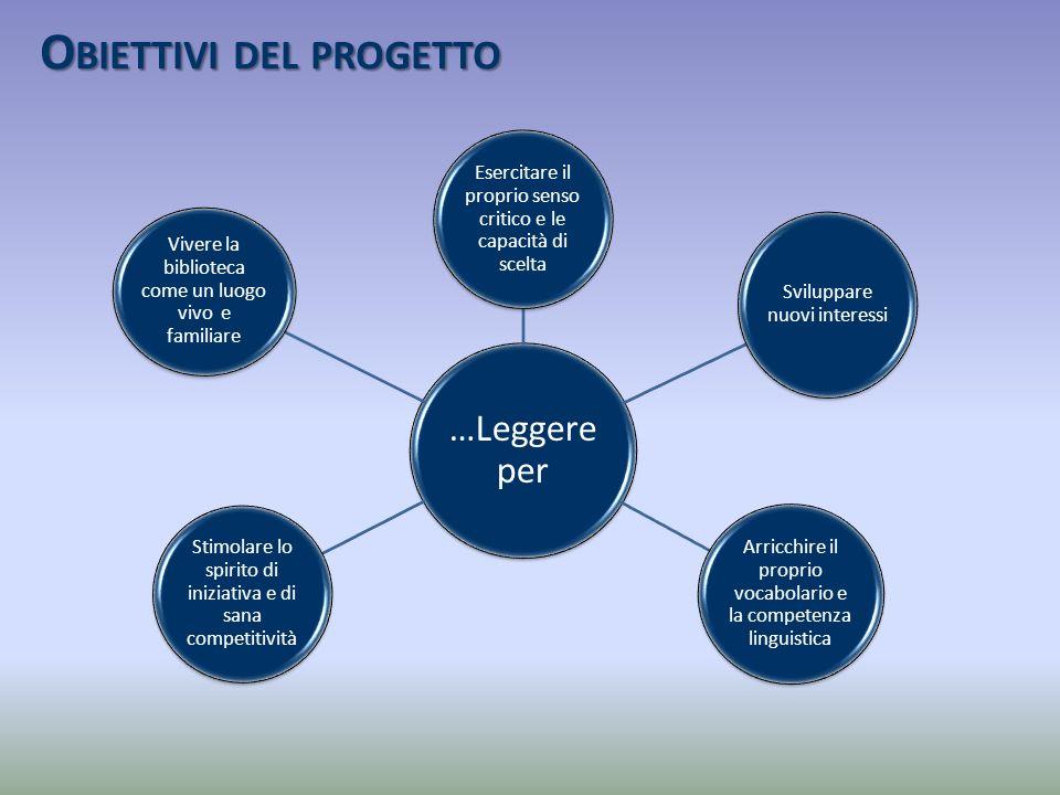 …Leggere per Sviluppare nuovi interessi Esercitare il proprio senso critico e le capacità di scelta Arricchire il proprio vocabolario e la competenza