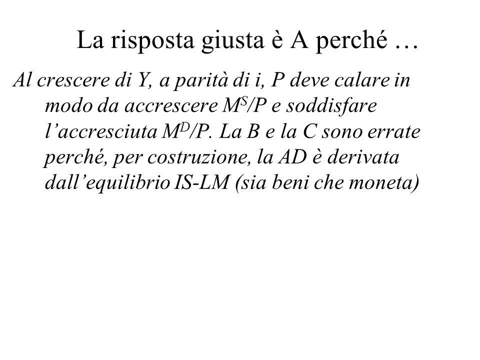 La risposta giusta è A perché … Al crescere di Y, a parità di i, P deve calare in modo da accrescere M S /P e soddisfare laccresciuta M D /P. La B e l