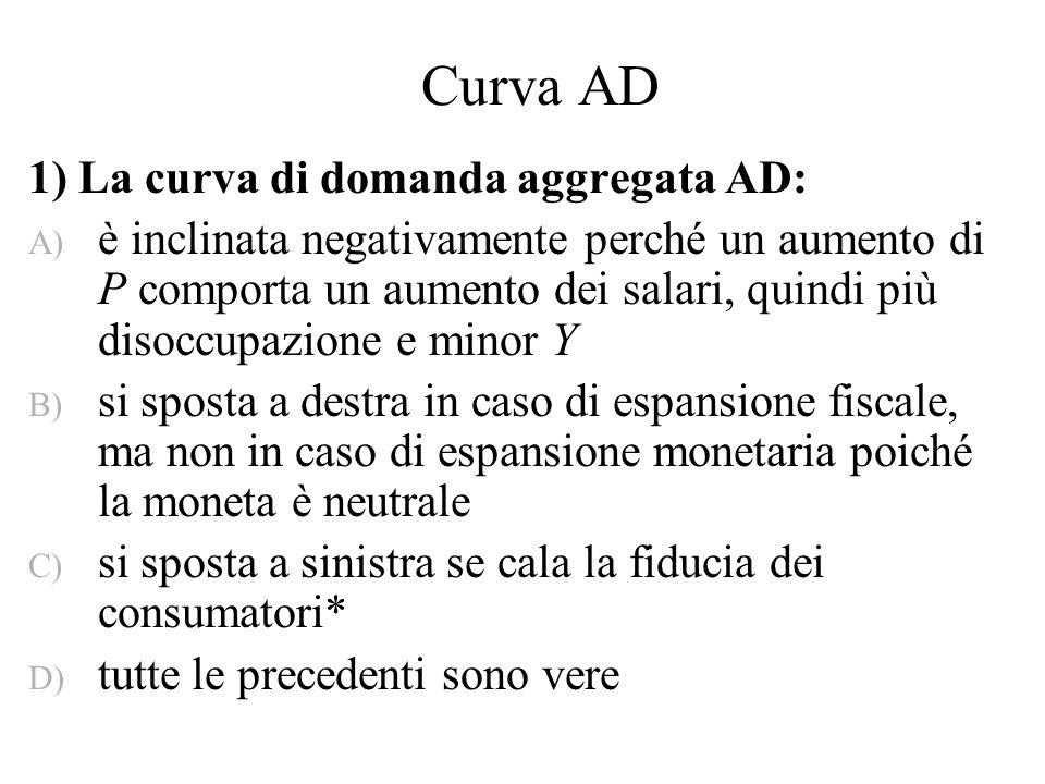 Curva AD 1) La curva di domanda aggregata AD: A) è inclinata negativamente perché un aumento di P comporta un aumento dei salari, quindi più disoccupa