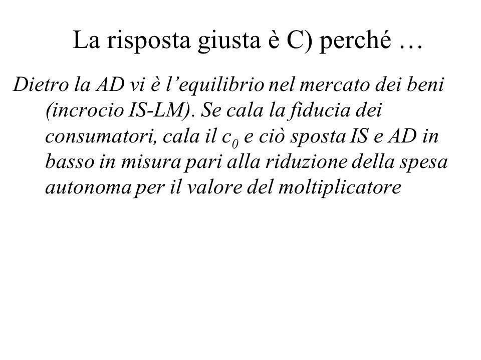 Politica monetaria restrittiva in AD-AS 2) Quali effetti ha una politica monetaria restrittiva in un modello AS-AD (partendo da Y=Y N ).