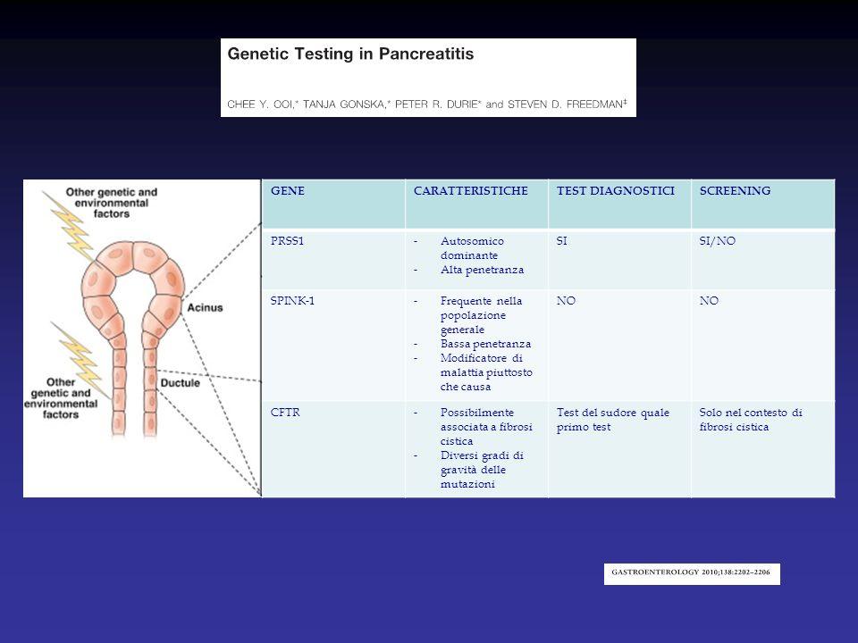 GENECARATTERISTICHETEST DIAGNOSTICISCREENING PRSS1-Autosomico dominante -Alta penetranza SISI/NO SPINK-1-Frequente nella popolazione generale -Bassa p