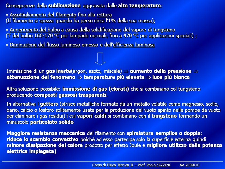 Conseguenze della sublimazione aggravata dalle alte temperature: Assottigliamento del filamento fino alla rottura (Il filamento si spezza quando ha pe