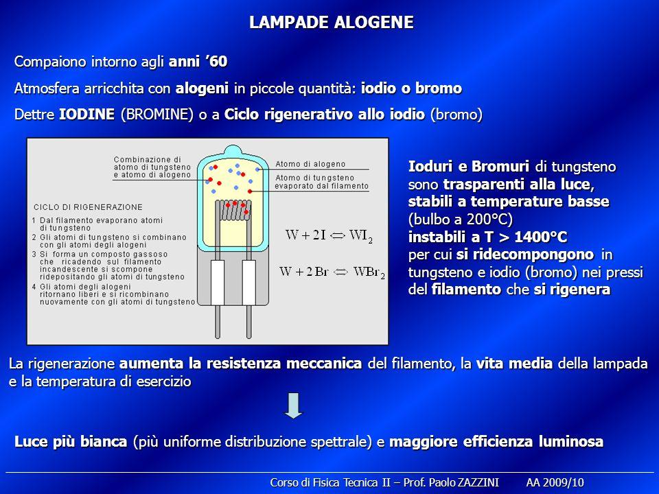 LAMPADE ALOGENE Compaiono intorno agli anni 60 Atmosfera arricchita con alogeni in piccole quantità: iodio o bromo Dettre IODINE (BROMINE) o a Ciclo r