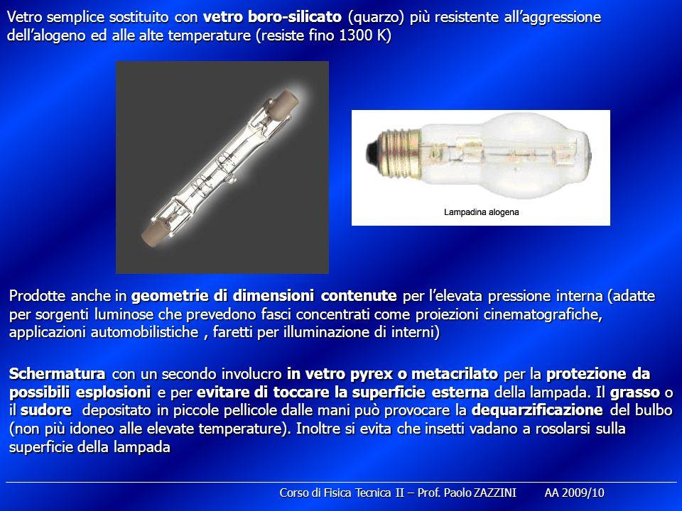Prodotte anche in geometrie di dimensioni contenute per lelevata pressione interna (adatte per sorgenti luminose che prevedono fasci concentrati come