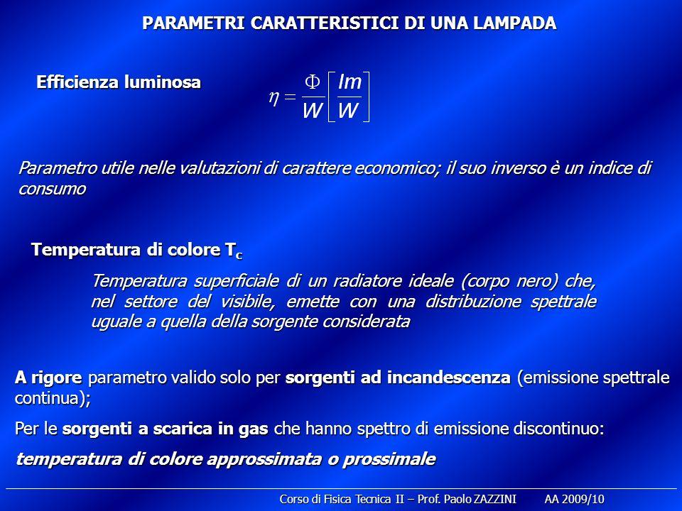 Corso di Fisica Tecnica II – Prof. Paolo ZAZZINI AA 2009/10 PARAMETRI CARATTERISTICI DI UNA LAMPADA Efficienza luminosa Parametro utile nelle valutazi