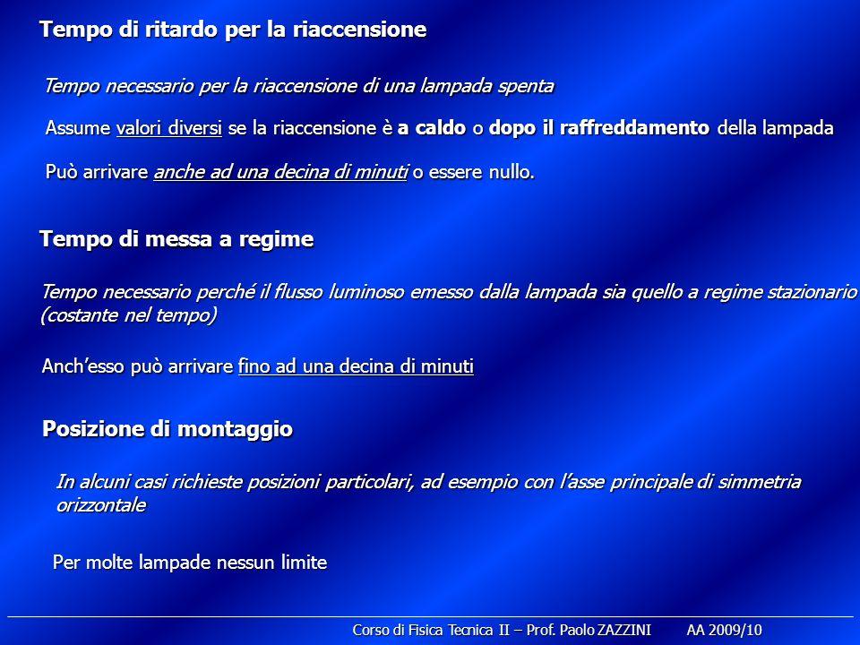 Corso di Fisica Tecnica II – Prof. Paolo ZAZZINI AA 2009/10 Tempo di ritardo per la riaccensione Posizione di montaggio Tempo necessario per la riacce