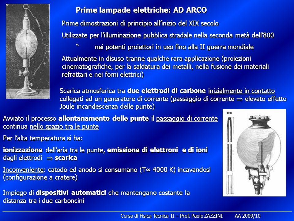 Corso di Fisica Tecnica II – Prof. Paolo ZAZZINI AA 2009/10 Prime lampade elettriche: AD ARCO Scarica atmosferica tra due elettrodi di carbone inizial