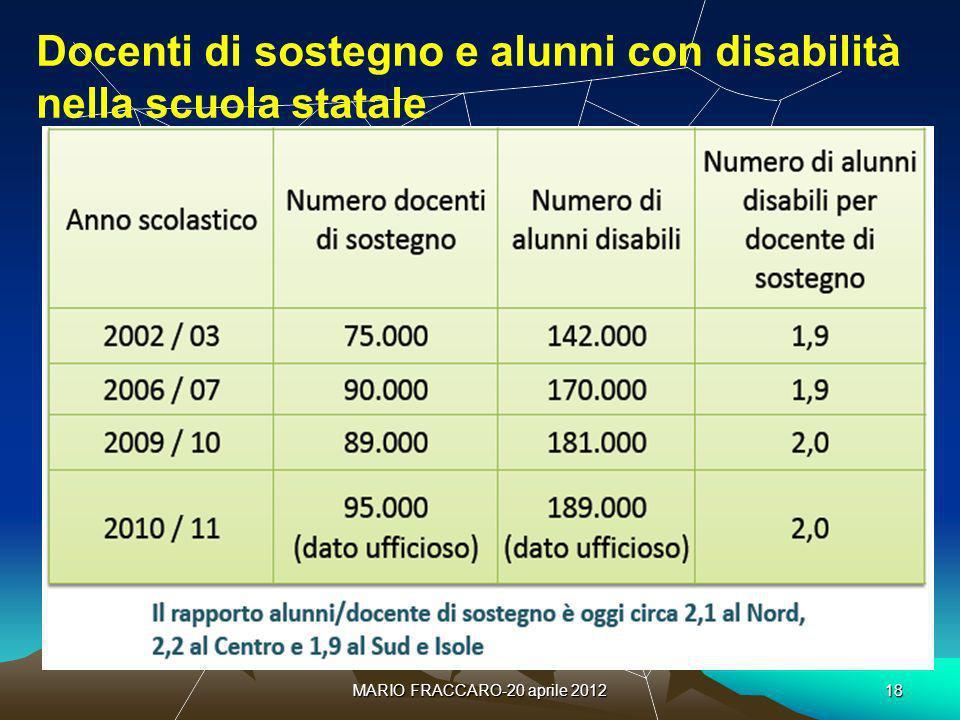 MARIO FRACCARO-20 aprile 201218 Docenti di sostegno e alunni con disabilità nella scuola statale
