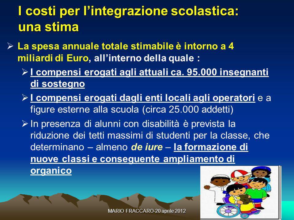 MARIO FRACCARO-20 aprile 201219 I costi per lintegrazione scolastica: una stima La spesa annuale totale stimabile è intorno a 4 miliardi di Euro, alli