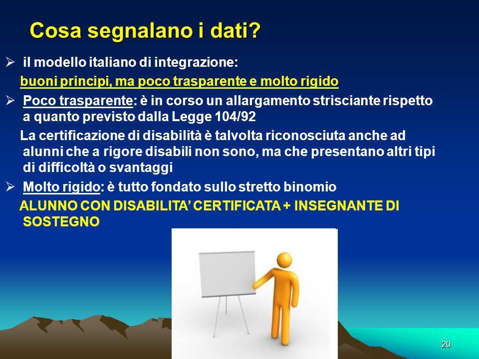 MARIO FRACCARO-20 aprile 201220 Cosa segnalano i dati? il modello italiano di integrazione: buoni principi, ma poco trasparente e molto rigido Poco tr