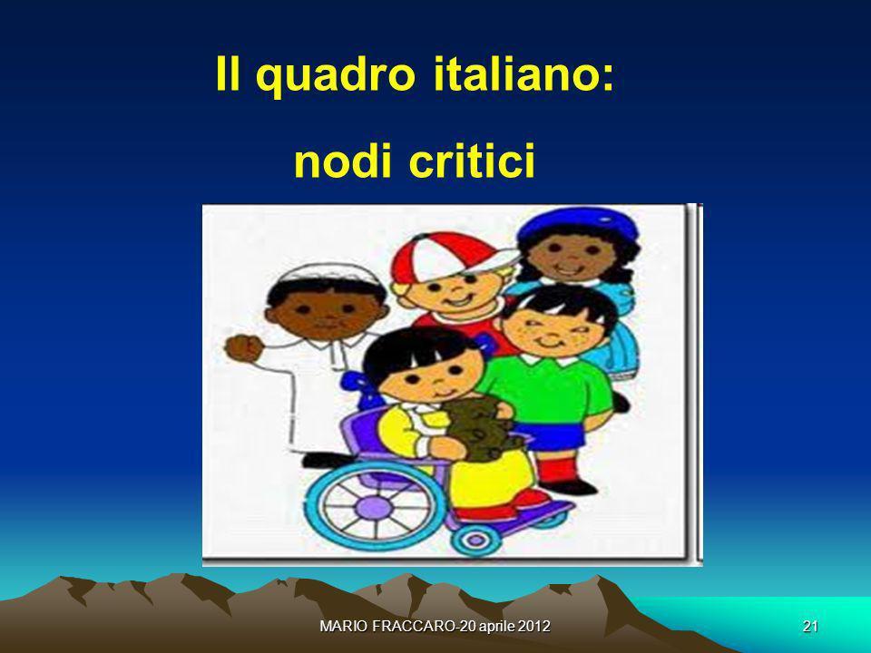 MARIO FRACCARO-20 aprile 201221 Il quadro italiano: nodi critici