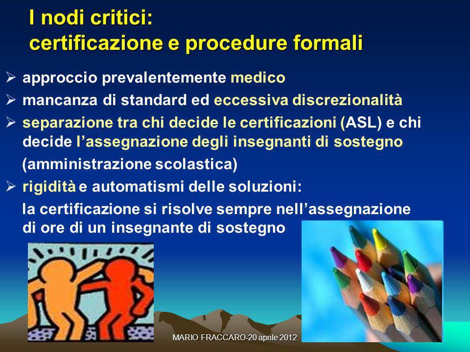 MARIO FRACCARO-20 aprile 201222 I nodi critici: certificazione e procedure formali approccio prevalentemente medico mancanza di standard ed eccessiva