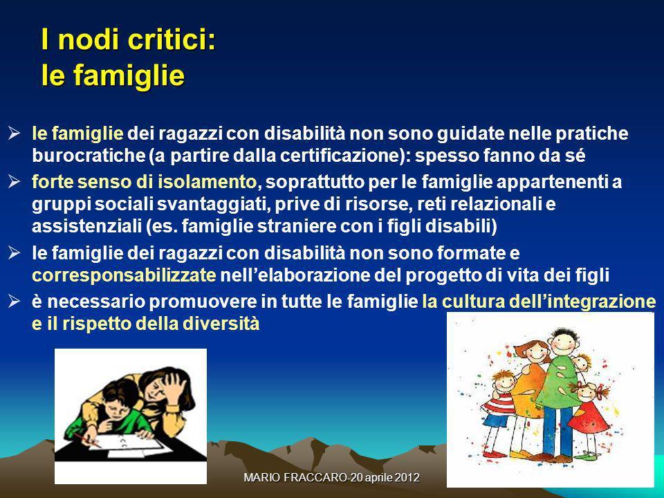 MARIO FRACCARO-20 aprile 201224 I nodi critici: le famiglie le famiglie dei ragazzi con disabilità non sono guidate nelle pratiche burocratiche (a par