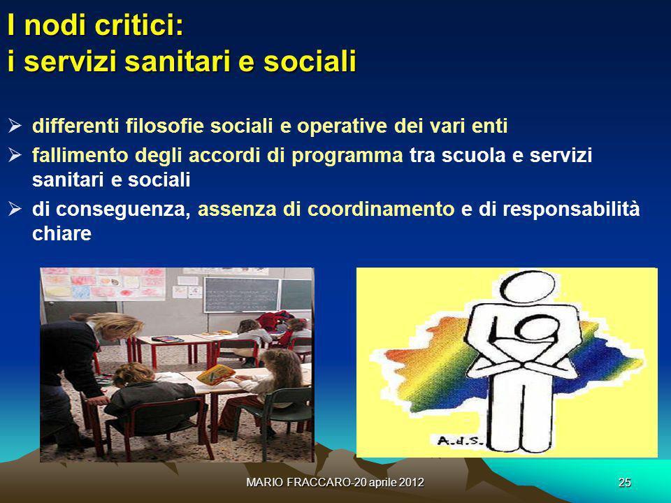 MARIO FRACCARO-20 aprile 201225 I nodi critici: i servizi sanitari e sociali differenti filosofie sociali e operative dei vari enti fallimento degli a