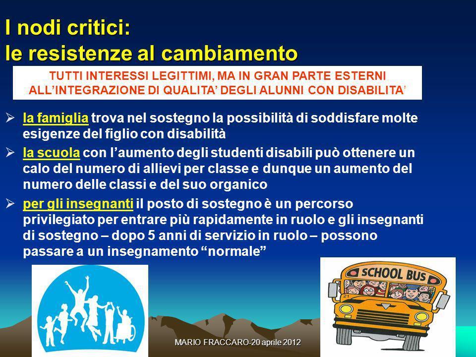 MARIO FRACCARO-20 aprile 201227 I nodi critici: le resistenze al cambiamento la famiglia trova nel sostegno la possibilità di soddisfare molte esigenz