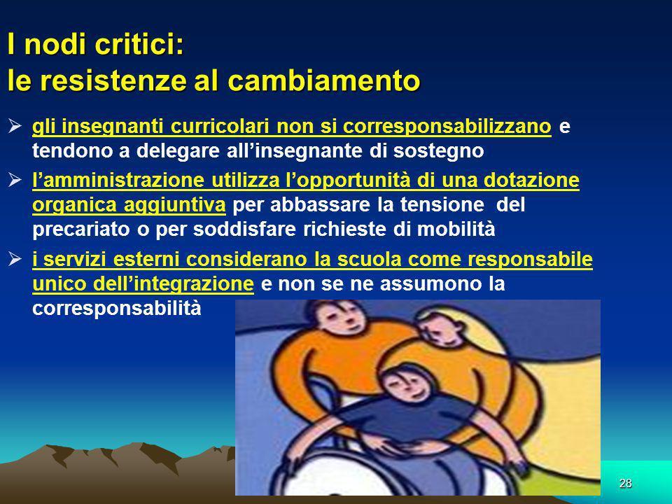 MARIO FRACCARO-20 aprile 201228 I nodi critici: le resistenze al cambiamento gli insegnanti curricolari non si corresponsabilizzano e tendono a delega