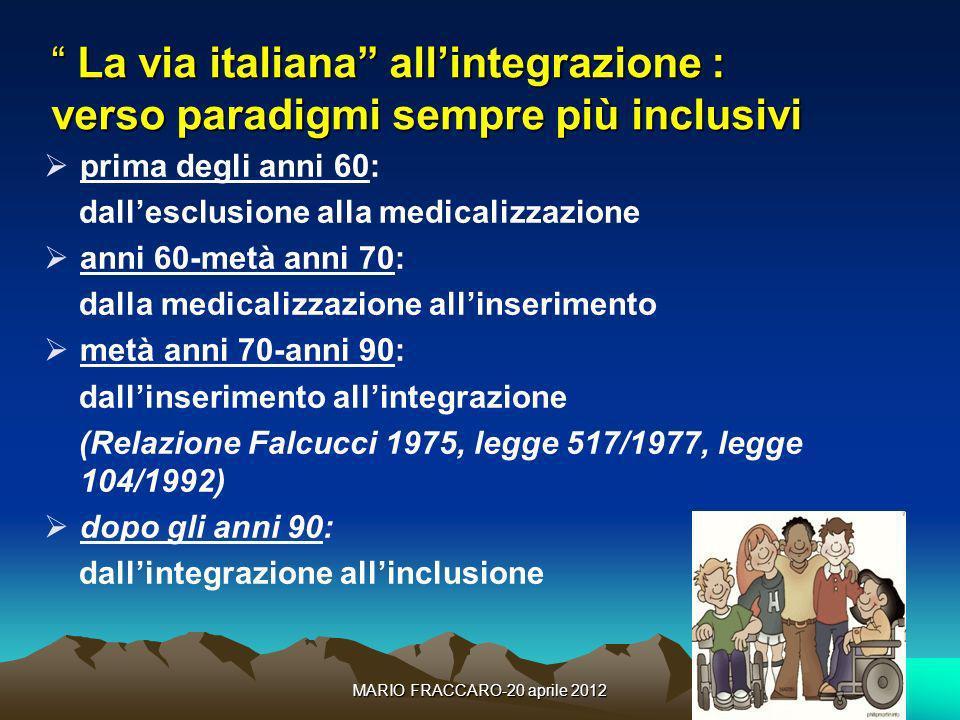 MARIO FRACCARO-20 aprile 20123 La via italiana allintegrazione : verso paradigmi sempre più inclusivi La via italiana allintegrazione : verso paradigm