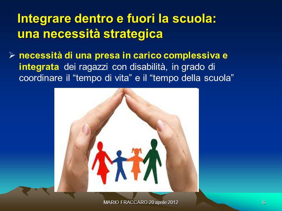 MARIO FRACCARO-20 aprile 20126 Integrare dentro e fuori la scuola: una necessità strategica necessità di una presa in carico complessiva e integrata d