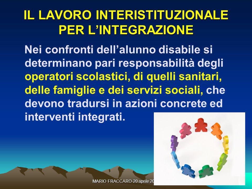 MARIO FRACCARO-20 aprile 20127 IL LAVORO INTERISTITUZIONALE PER LINTEGRAZIONE Nei confronti dellalunno disabile si determinano pari responsabilità deg