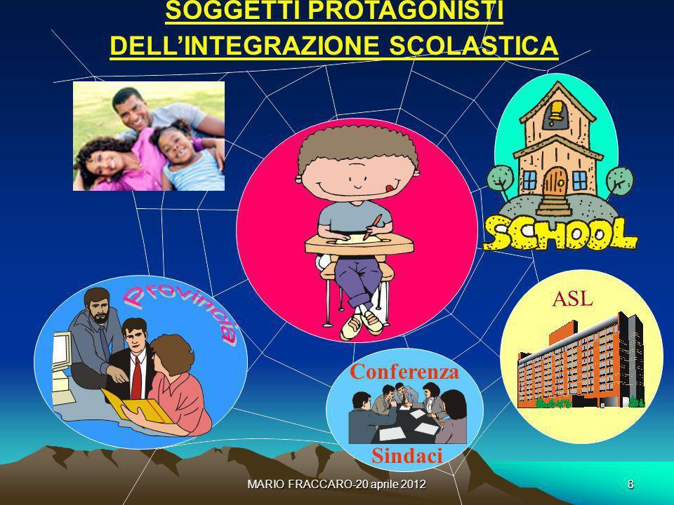 MARIO FRACCARO-20 aprile 20128 ASL Conferenza Sindaci SOGGETTI PROTAGONISTI DELLINTEGRAZIONE SCOLASTICA
