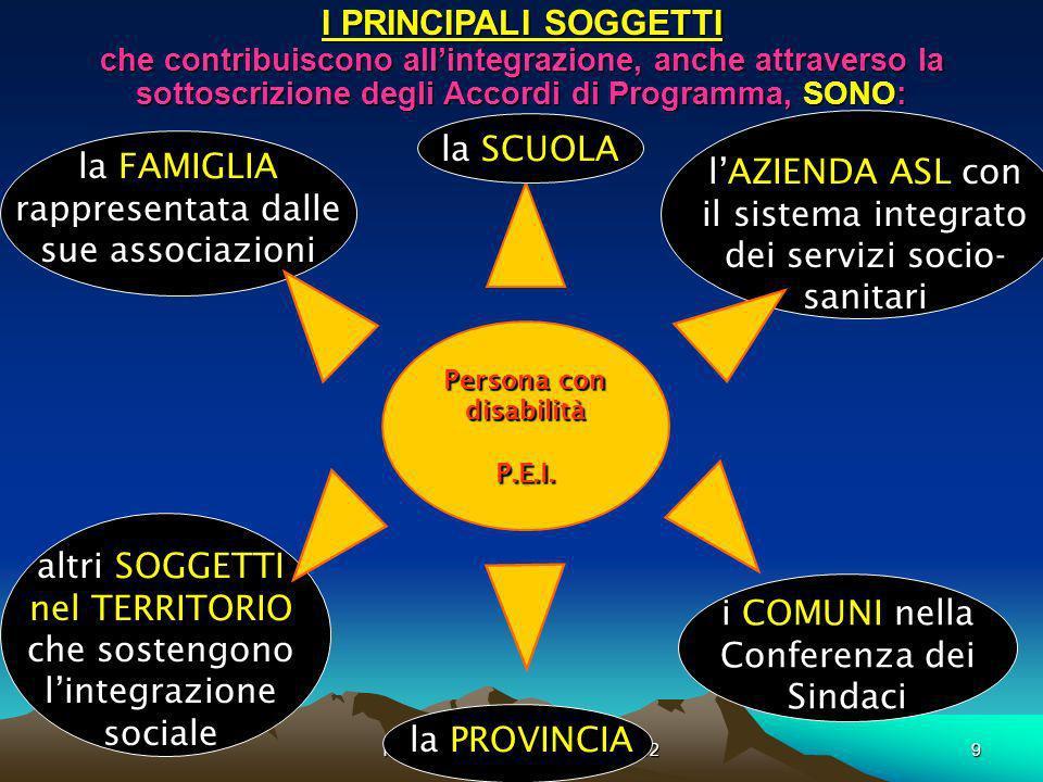 MARIO FRACCARO-20 aprile 201210 LINTEGRAZIONE SCOLASTICA È UNA SCELTA IRREVERSIBILE.