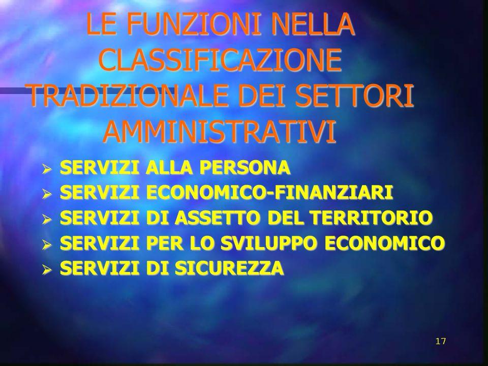 LE FUNZIONI NELLA CLASSIFICAZIONE TRADIZIONALE DEI SETTORI AMMINISTRATIVI SERVIZI ALLA PERSONA SERVIZI ALLA PERSONA SERVIZI ECONOMICO-FINANZIARI SERVI