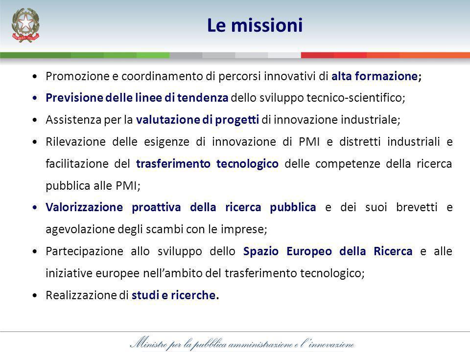 Le missioni Promozione e coordinamento di percorsi innovativi di alta formazione; Previsione delle linee di tendenza dello sviluppo tecnico-scientifico; Assistenza per la valutazione di progetti di innovazione industriale; Rilevazione delle esigenze di innovazione di PMI e distretti industriali e facilitazione del trasferimento tecnologico delle competenze della ricerca pubblica alle PMI; Valorizzazione proattiva della ricerca pubblica e dei suoi brevetti e agevolazione degli scambi con le imprese; Partecipazione allo sviluppo dello Spazio Europeo della Ricerca e alle iniziative europee nellambito del trasferimento tecnologico; Realizzazione di studi e ricerche.