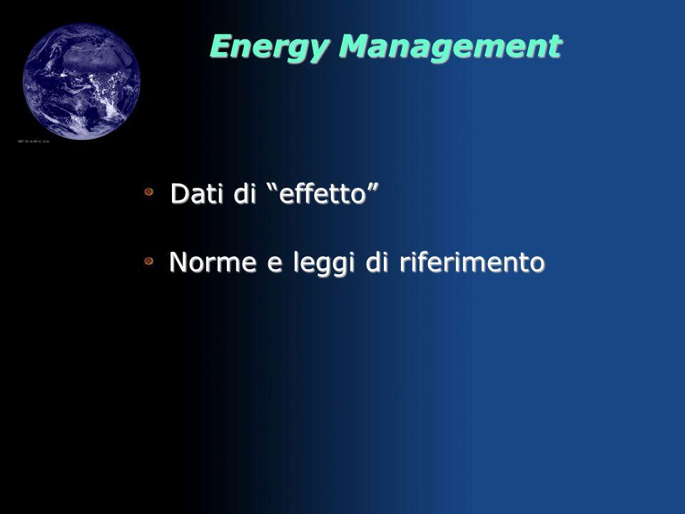 Energy Management Indagine Conoscitiva Edificio & Impianti 1 Monitoraggio Parametri Energetici 3 Analisi Contratti e Consumi 2 Valutazione Performance