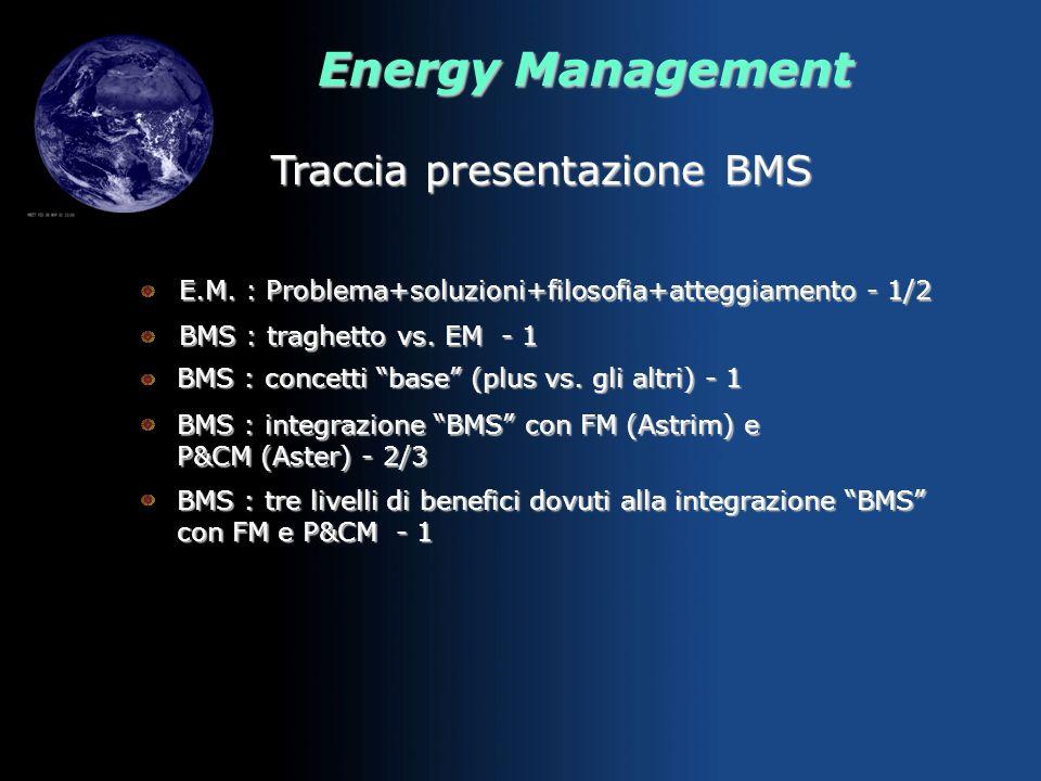 Energy Management Dati di effetto Norme e leggi di riferimento