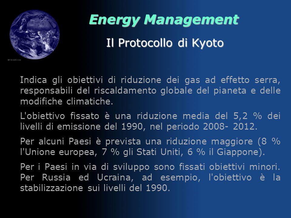 Energy Management Conferenza delle Parti (Berlino) - 1995 LImpegno Internazionale Carta dellEnergia (Aja) - 1991 Conferenza di Rio - 1992 Accordo di B