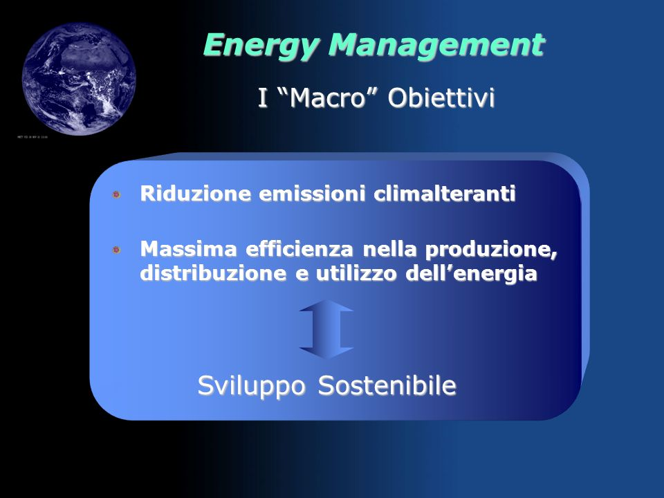 Energy Management Indica gli obiettivi di riduzione dei gas ad effetto serra, responsabili del riscaldamento globale del pianeta e delle modifiche cli