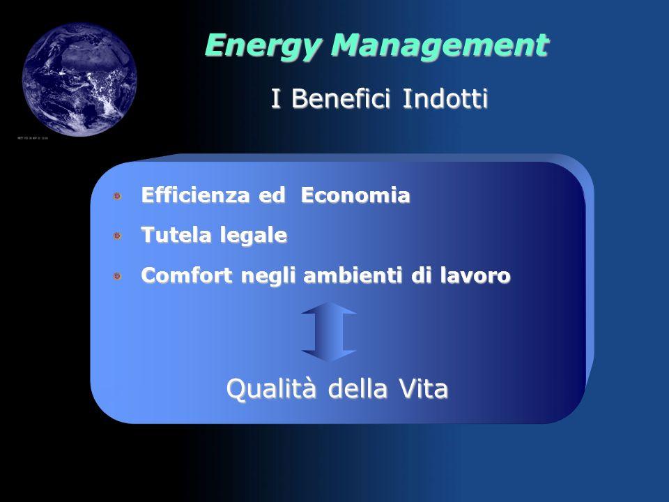 Energy Management Il Nostro Impegno Comune Ingegnerizzare i processi gestionali Utilizzare tecnologie di avanguardia Contributo allo Sviluppo Sostenib
